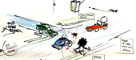 """Leo Dodd drawing of my accident with Sammy G"""" Gingello in Webster, New York"""